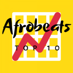 Top 10 Afrobeats Songs 2019