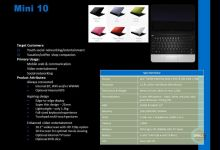 Dell Mini 10 Netbook To Include 720p, DVD Drive, TV Tuner