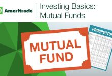 How To Open Mutual Fund Account, Login, Wealth Investment & Rewards