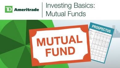 Photo of How To Open Mutual Fund Account, Login, Wealth Investment & Rewards