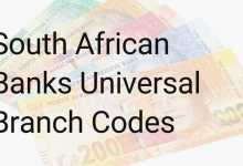 Complete List Of South African Banks Universal Branch Codes